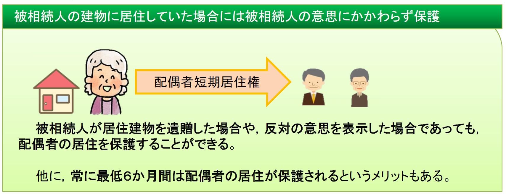 配偶者短期居住権.png